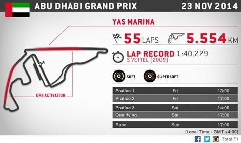Circuit Yas Marina Abou Dhabi
