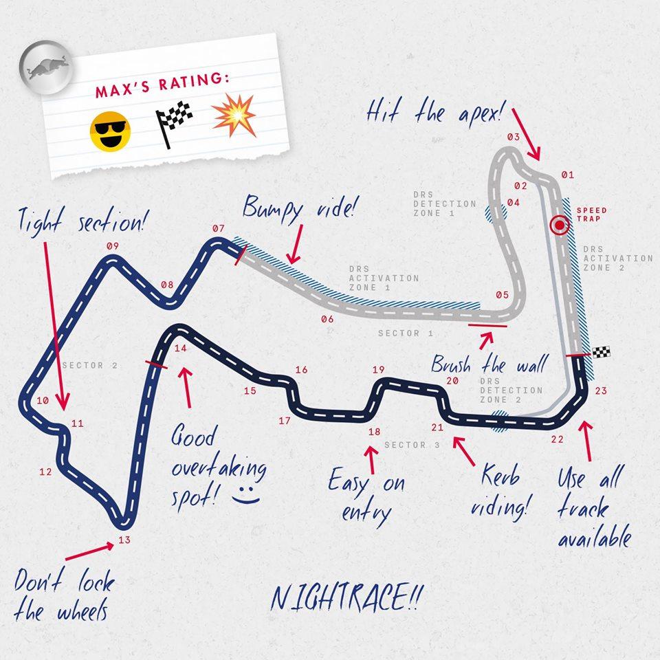 Circuit GP de Singapour 2016