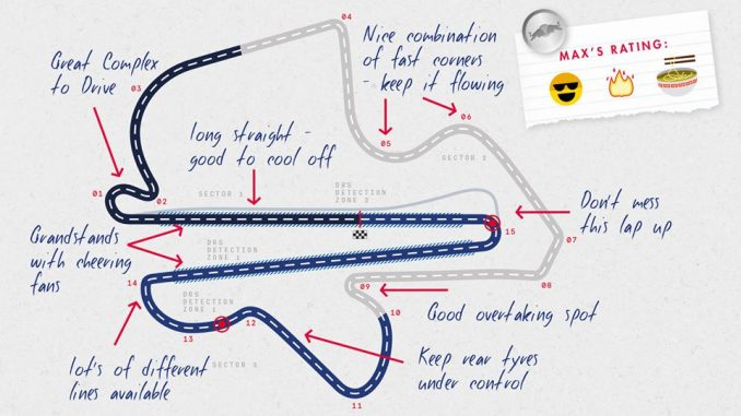 Circuit de Sepang par Max Verstappen