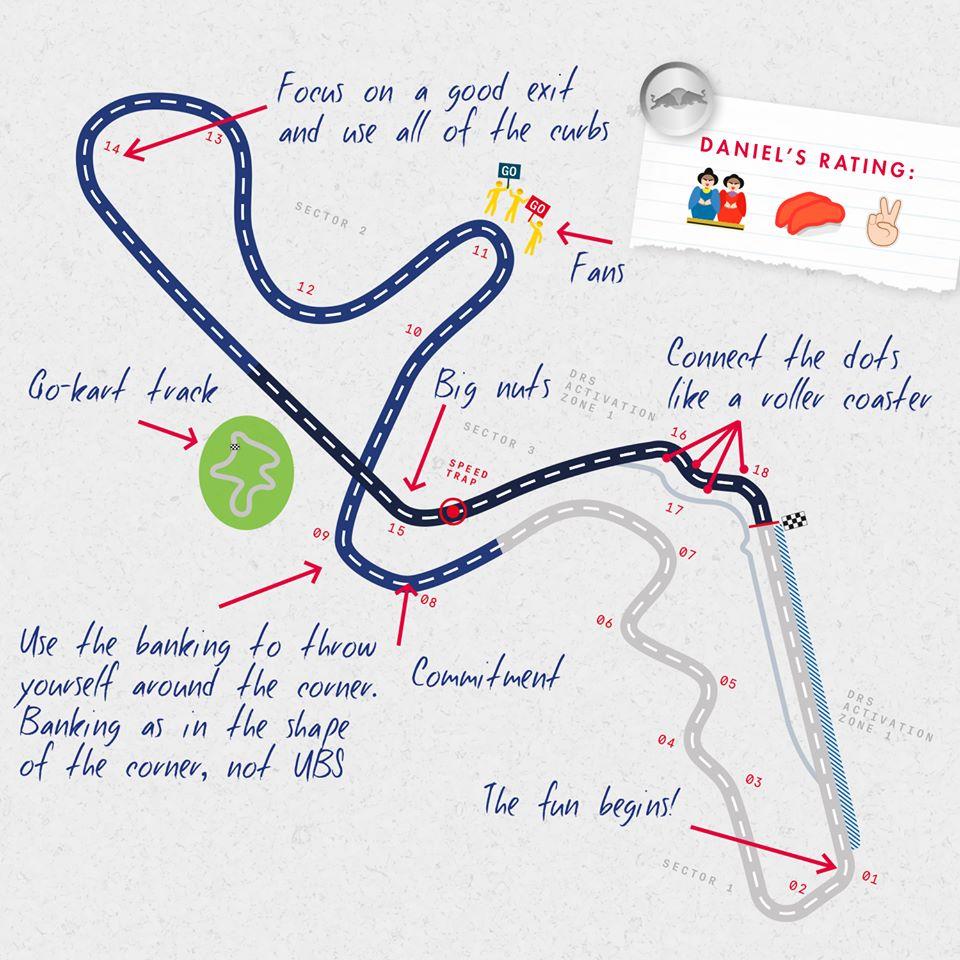 Le circuit de Suzuka vu par Daniel Ricciardo. (c) : Red Bull Racing