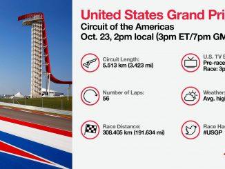 Horaire TV du GP des USA 2016