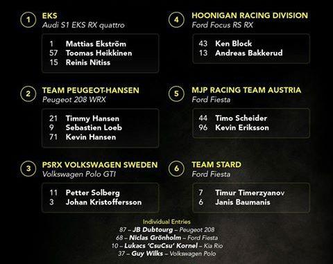 Liste des engagés World RX 2017. (c) : World RX Championship