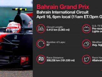 Programme TV GP de Bahreïn 2017