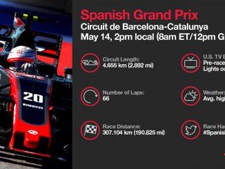 Programme TV GP d'Espagne 2017 . (c) : HAAS F1