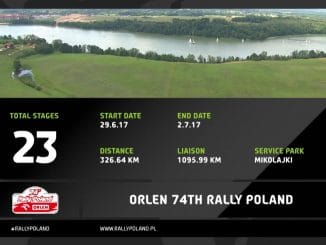 Parcours Rallye Pologne 2017