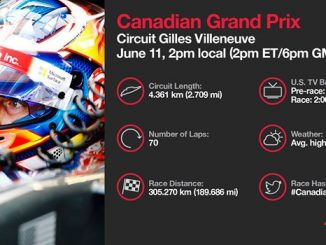 Programme TV GP du Canada 2017
