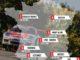 Le Championnat de France des Rallyes 2018