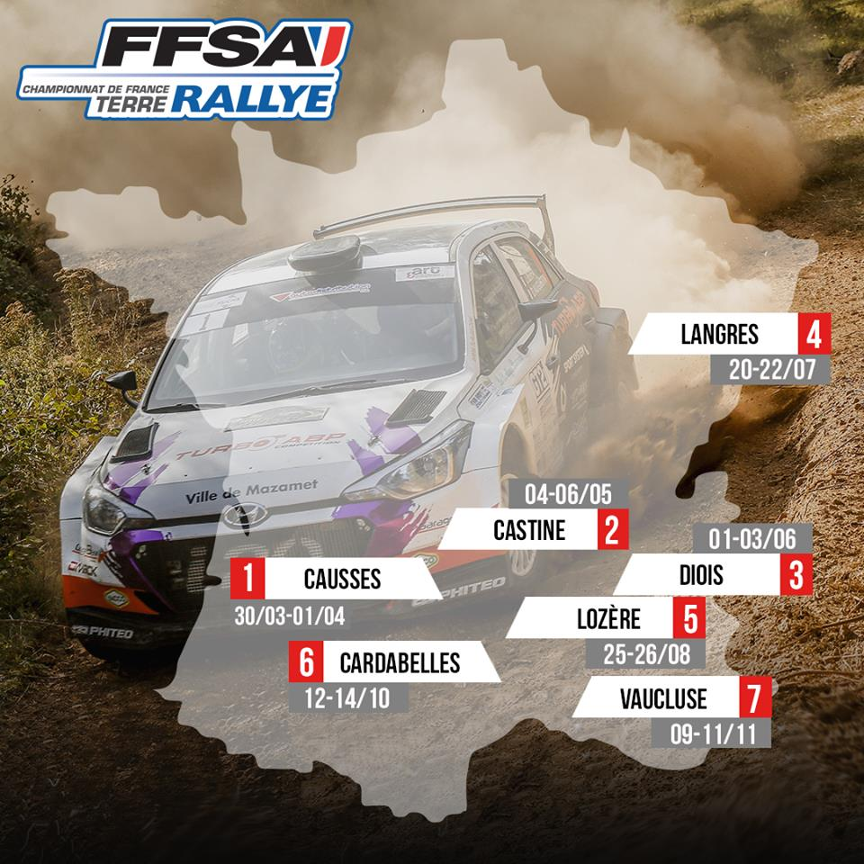 carte Championnat France Rallyes Terre 2018