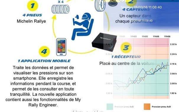 Michelin Motorsport Connect : innovation en marche