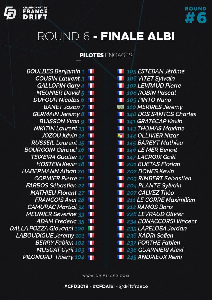 Liste des engagés Drift Albi 2018