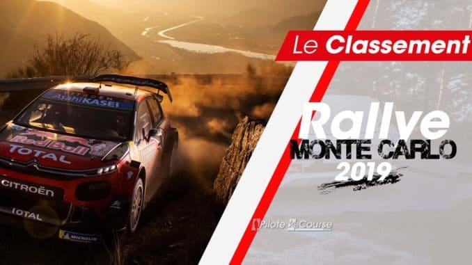Classement Rallye Monte-Carlo 2019