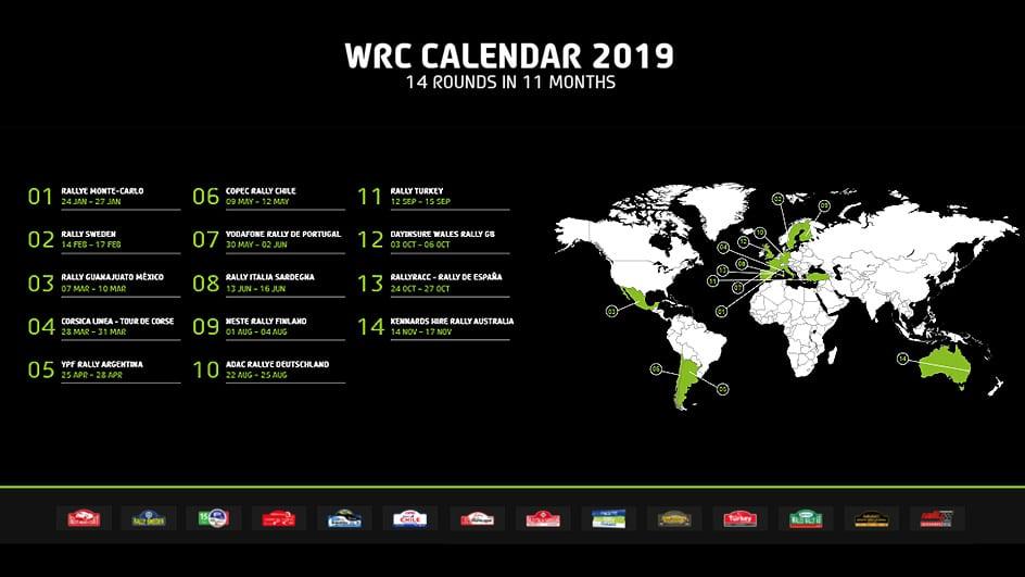 Calendrier Rallycross 2019 Championnat Du Monde.Calendrier Rallye Pilote De Course Rallye Rallycross