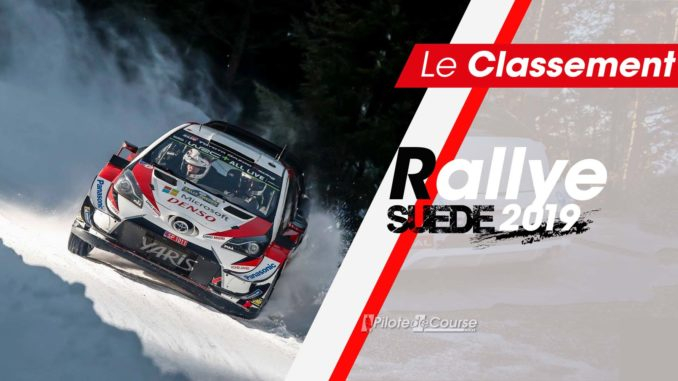 Classement Rallye Suède 2019