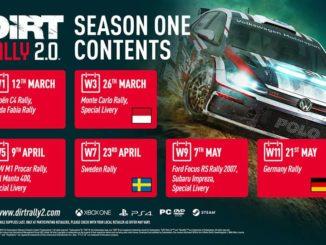 DiRT Rally 2.0 annonce ses premières DLC