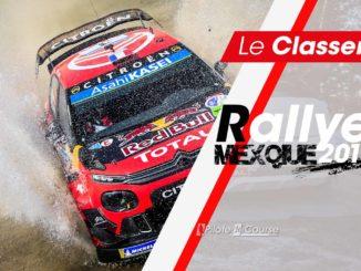 Classement Rallye Mexique 2019