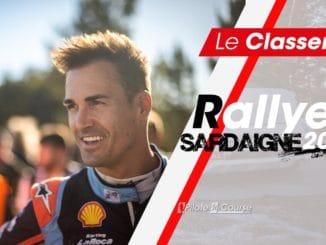 Classement Rallye Sardaigne 2019