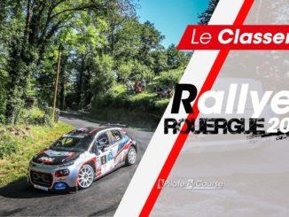 Classement Rallye Rouergue 2019