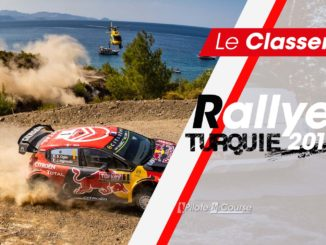 Classement Rallye Turquie 2019