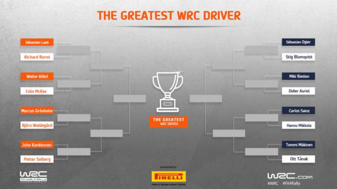 Election du meilleur pilote WRC - 8ème de finale