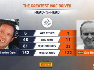 Meilleur pilote WRC : Ogier vs Blomqvist