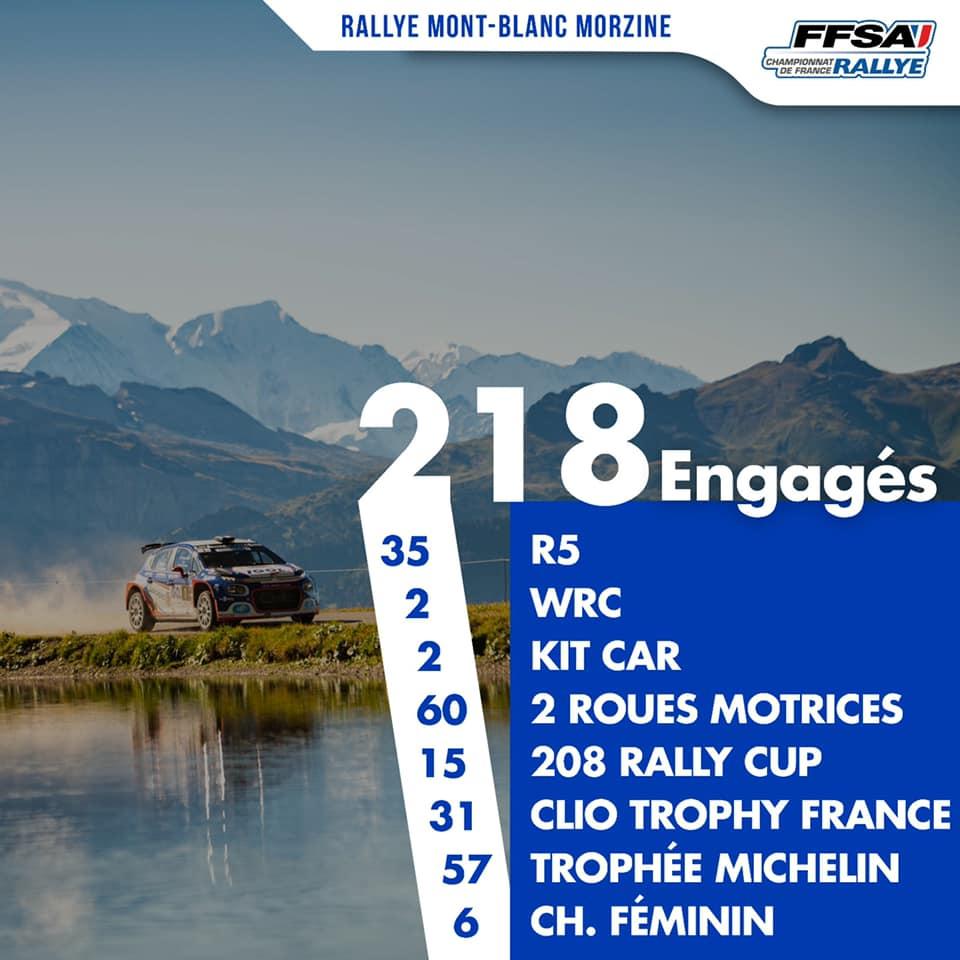 engagés rallye Monte-Blanc 2021